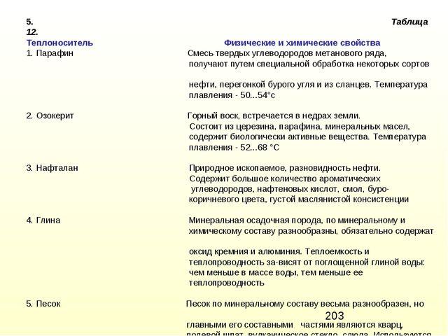 5. Таблица 12. Теплоноситель Физические и химические свойства 1. Парафин Смес...