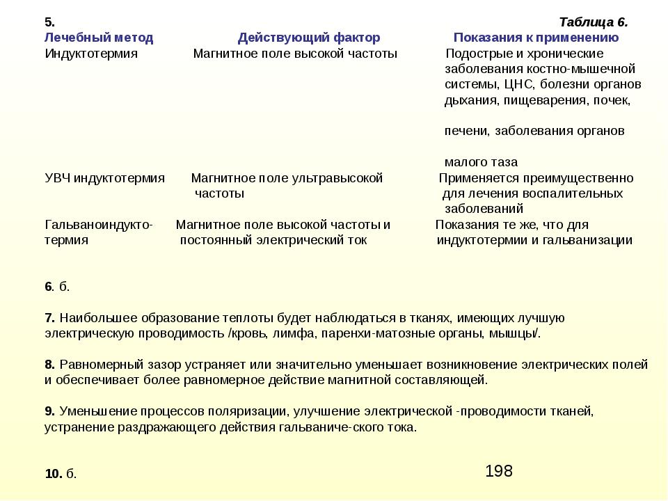 5. Таблица 6. Лечебный метод Действующий фактор Показания к применению Индукт...