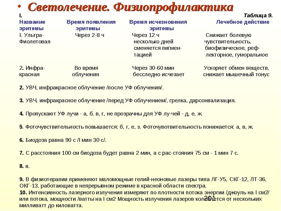 Светолечение. Физиопрофилактика I. Таблица 9. Название Время появления Время...