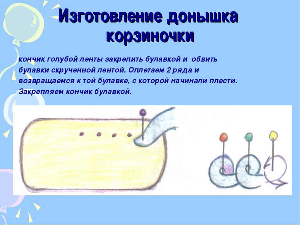 Изготовление донышка корзиночки кончик голубой ленты закрепить булавкой и обв...