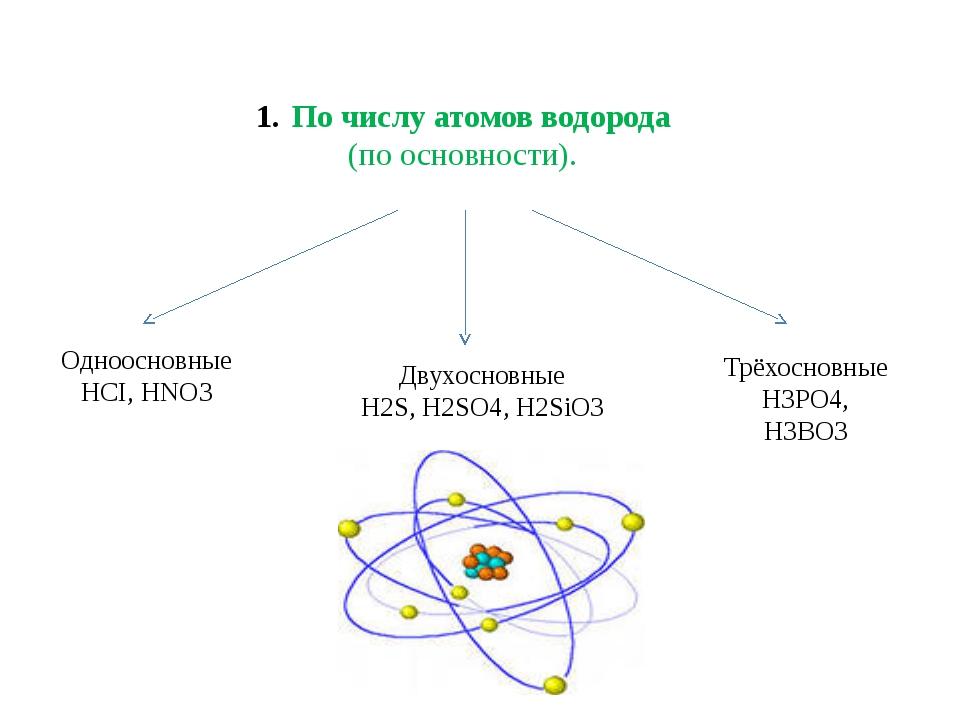 По числу атомов водорода (по основности). Одноосновные HCI, HNO3 Трёхосновные...