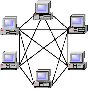 C:\Users\admin\Desktop\А-11\2014-2015 оку жылы\АР және ЕЖ\желі\5294_html_6f48ea6a.png