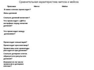 Сравнительная характеристика митоза и мейоза ПризнакиМитозМейоз В каких кле
