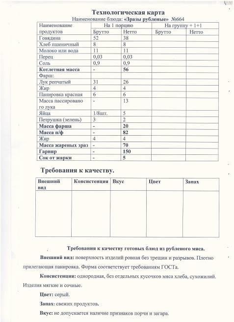 C:\Documents and Settings\Тёма\Рабочий стол\приложения\таблица 6.jpg
