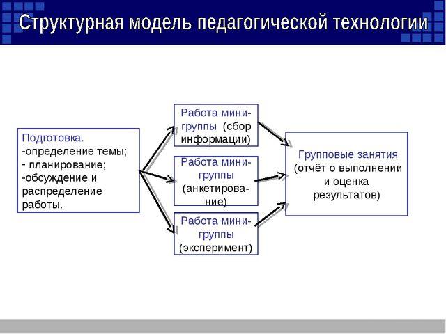 Подготовка. определение темы; планирование; обсуждение и распределение работы...