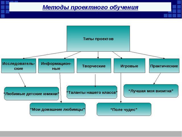 Методы проектного обучения