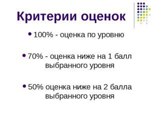 Критерии оценок 100% - оценка по уровню 70% - оценка ниже на 1 балл выбранног