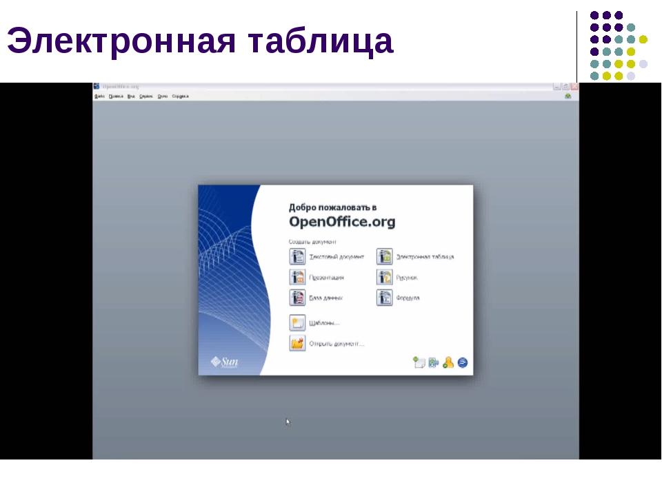 Электронная таблица Видео