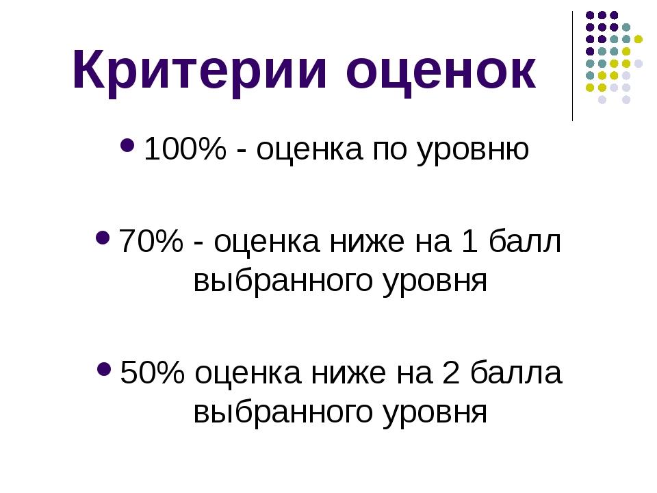 Критерии оценок 100% - оценка по уровню 70% - оценка ниже на 1 балл выбранног...