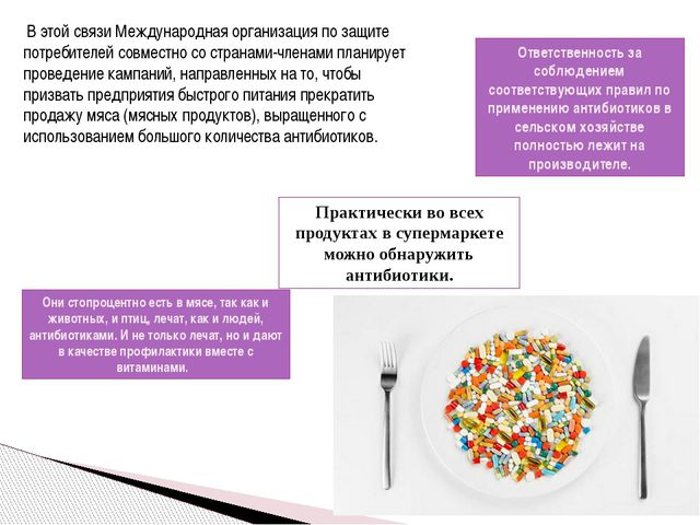 В этой связи Международная организация по защите потребителей совместно со с...