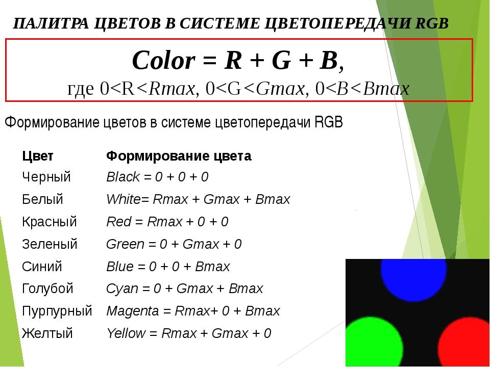ПАЛИТРА ЦВЕТОВ В СИСТЕМЕ ЦВЕТОПЕРЕДАЧИ СМУК Color = С+М+У, где 0%≤С≤100%, 0%≤...