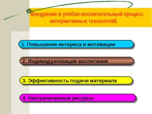 Внедрение в учебно-воспитательный процесс интерактивных технологий. 1. Повыш