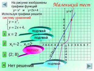 3 2 1 Маленький тест На рисунке изображены графики функций у= х3 и у=2х+4 Исп