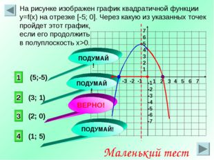 На рисунке изображен график квадратичной функции y=f(x) на отрезке [-5; 0]. Ч