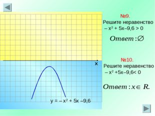 х №9. Решите неравенство – х2 + 5х–9,6 > 0 у = – х2 + 5х –9,6 №10. Решите нер