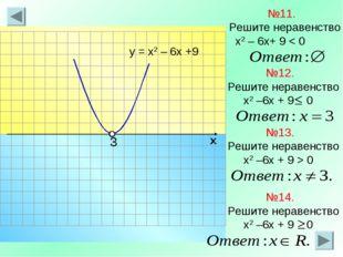 х №11. Решите неравенство х2 – 6х+ 9 < 0 у = х2 – 6х +9 №12. Решите неравенст