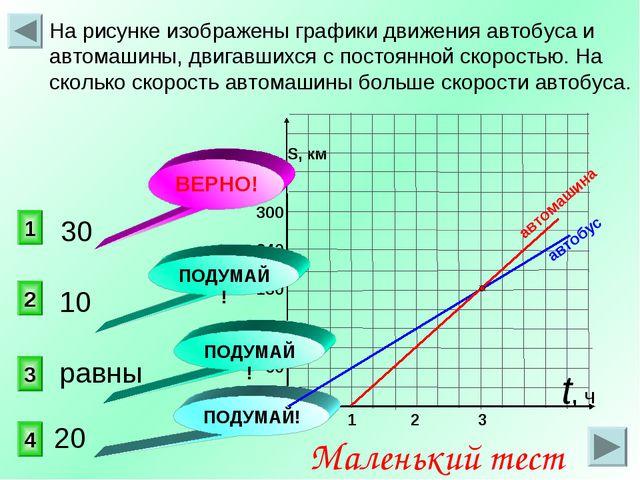 0 S, км 300 240 180 120 60 На рисунке изображены графики движения автобуса и...
