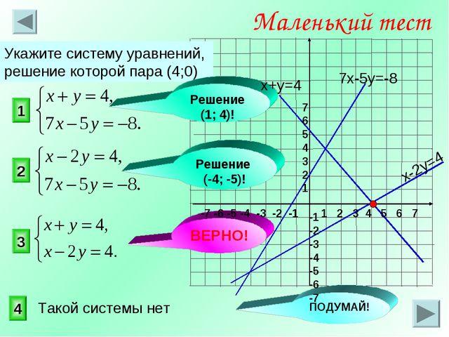 3 1 2 Маленький тест Укажите систему уравнений, решение которой пара (4;0) 4...