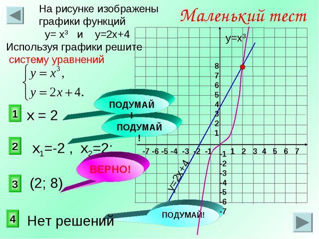 3 2 1 Маленький тест На рисунке изображены графики функций у= х3 и у=2х+4 Исп...