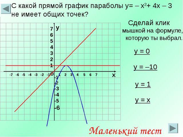 С какой прямой график параболы y= – x2+ 4x – 3 не имеет общих точек? Сделай к...