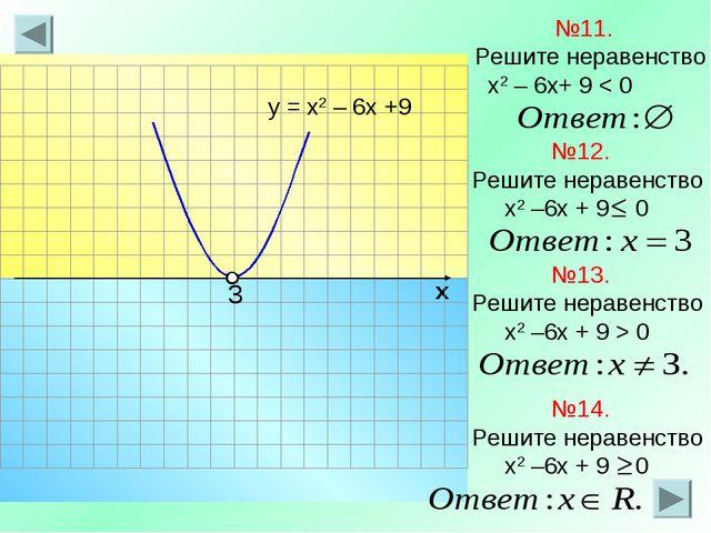 х №11. Решите неравенство х2 – 6х+ 9 < 0 у = х2 – 6х +9 №12. Решите неравенст...
