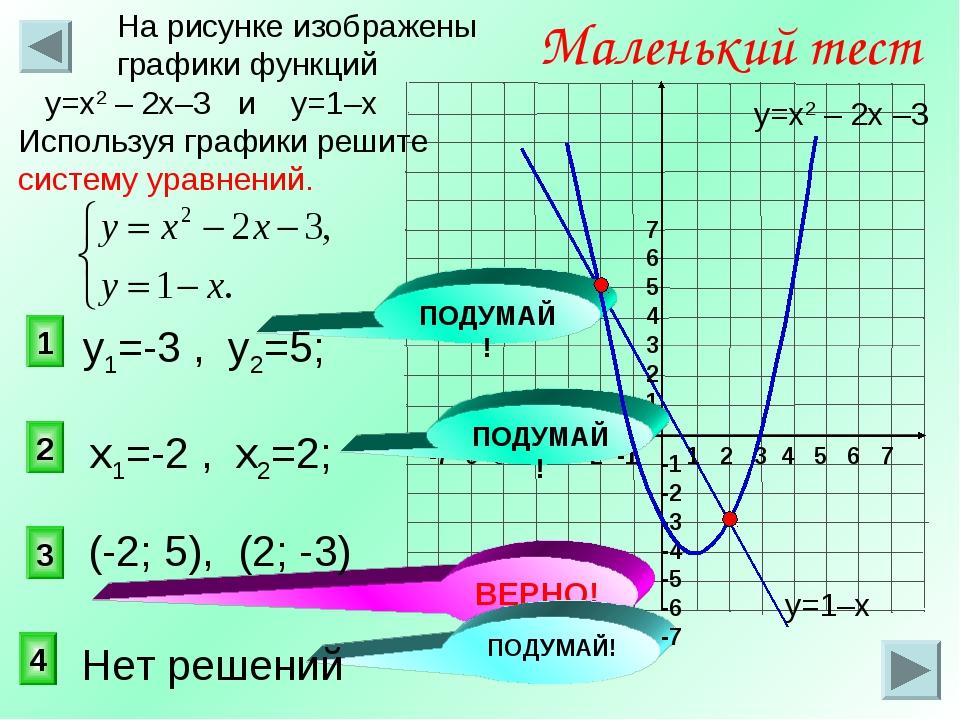 3 1 2 Маленький тест На рисунке изображены графики функций у=х2 – 2х–3 и у=1–...