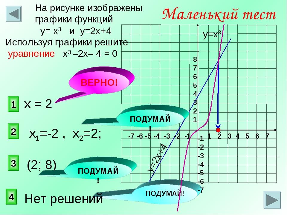 1 2 3 Маленький тест На рисунке изображены графики функций у= х3 и у=2х+4 Исп...