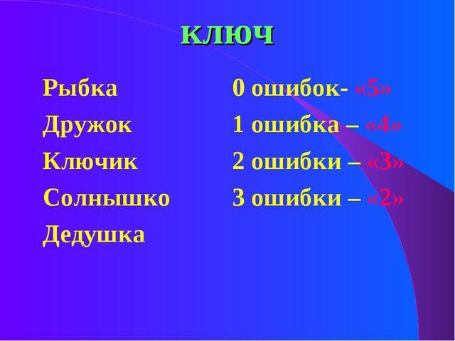 ключ Рыбка Дружок Ключик Солнышко Дедушка 0 ошибок- «5» 1 ошибка – «4» 2 ошиб...