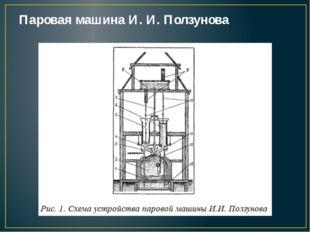 Паровая машина И. И. Ползунова