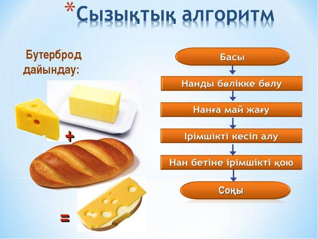 Бутерброд дайындау: + =