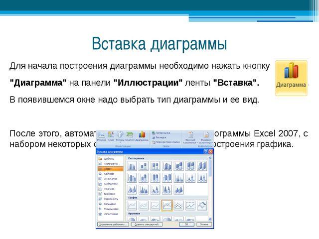 """Вставка диаграммы Для начала построения диаграммы необходимо нажать кнопку """"Д..."""