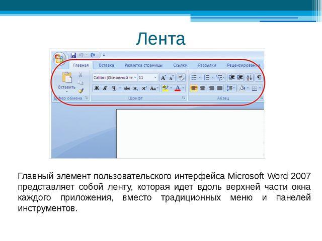 Лента Главный элемент пользовательского интерфейса Microsoft Word 2007 предст...