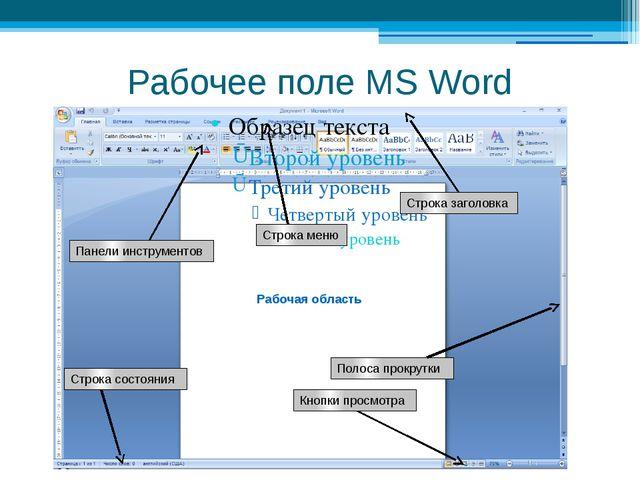 Рабочее поле MS Word Строка заголовка Строка меню Рабочая область Кнопки прос...