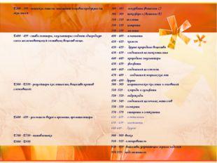 Е300 - 399 - антиокислители; защищают пищевые продукты от окисления300 - 305