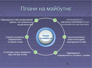 Плани на майбутнє Плани на майбутнє Впроваджувати у навчально-виховний процес