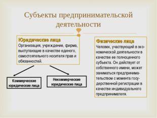 Юридические лица Организация, учреждение, фирма, выступающие в качестве едино