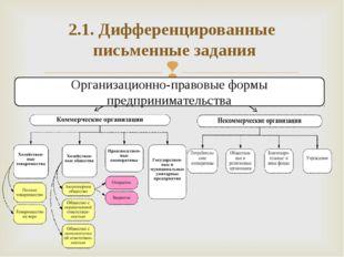 Организационно-правовые формы предпринимательства 2.1. Дифференцированные пис