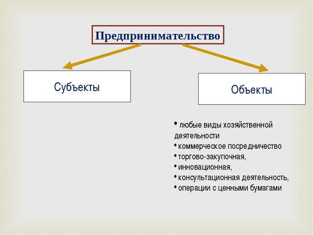 Предпринимательство Субъекты Объекты любые виды хозяйственной деятельности ко...
