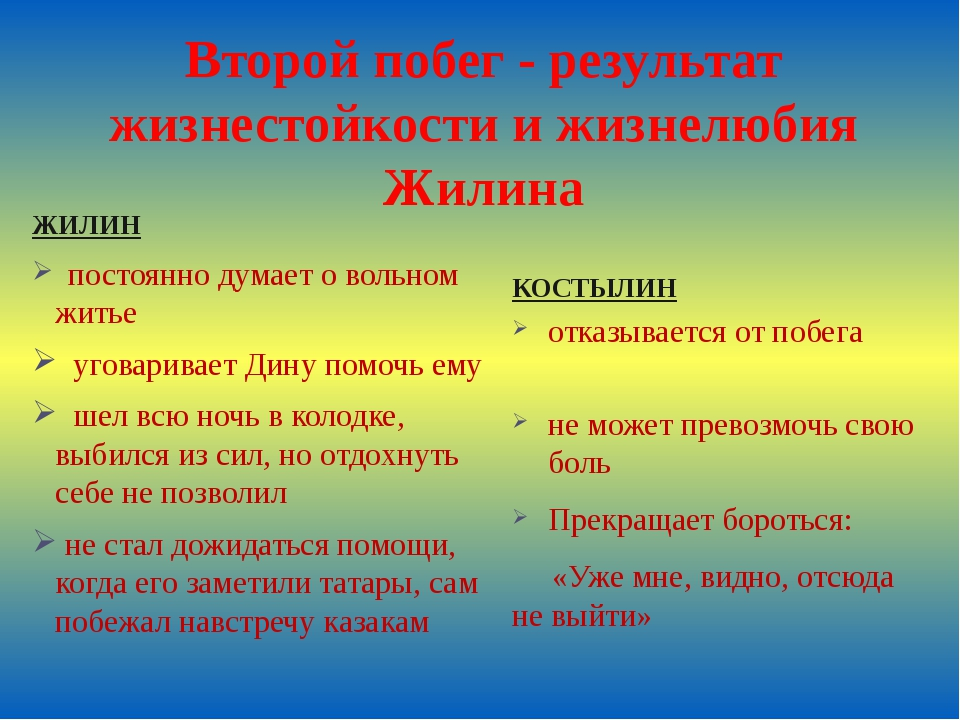 Второй побег - результат жизнестойкости и жизнелюбия Жилина КОСТЫЛИН отказыв...