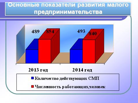 http://denisovka.kostanay.gov.kz/images/images/805.png
