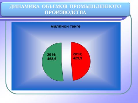 http://denisovka.kostanay.gov.kz/images/images/799.png