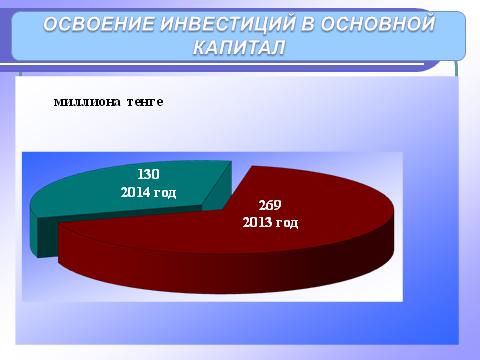 http://denisovka.kostanay.gov.kz/images/images/802.png