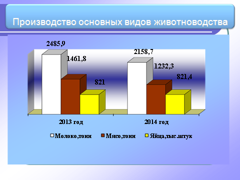 http://denisovka.kostanay.gov.kz/images/images/801.png