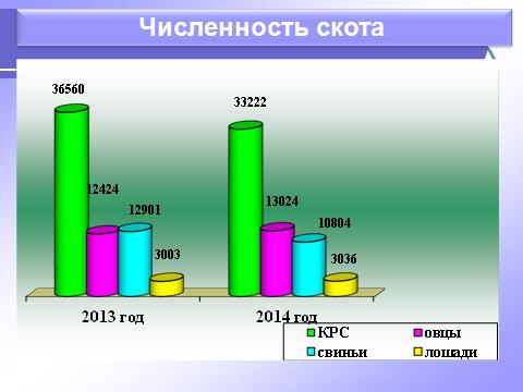 http://denisovka.kostanay.gov.kz/images/images/800.png