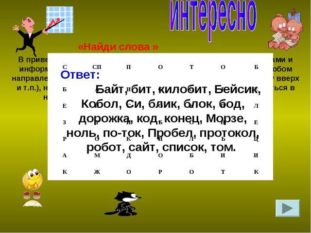 В приведенной таблице имеются слова, связанные с компьютерами и информатикой....