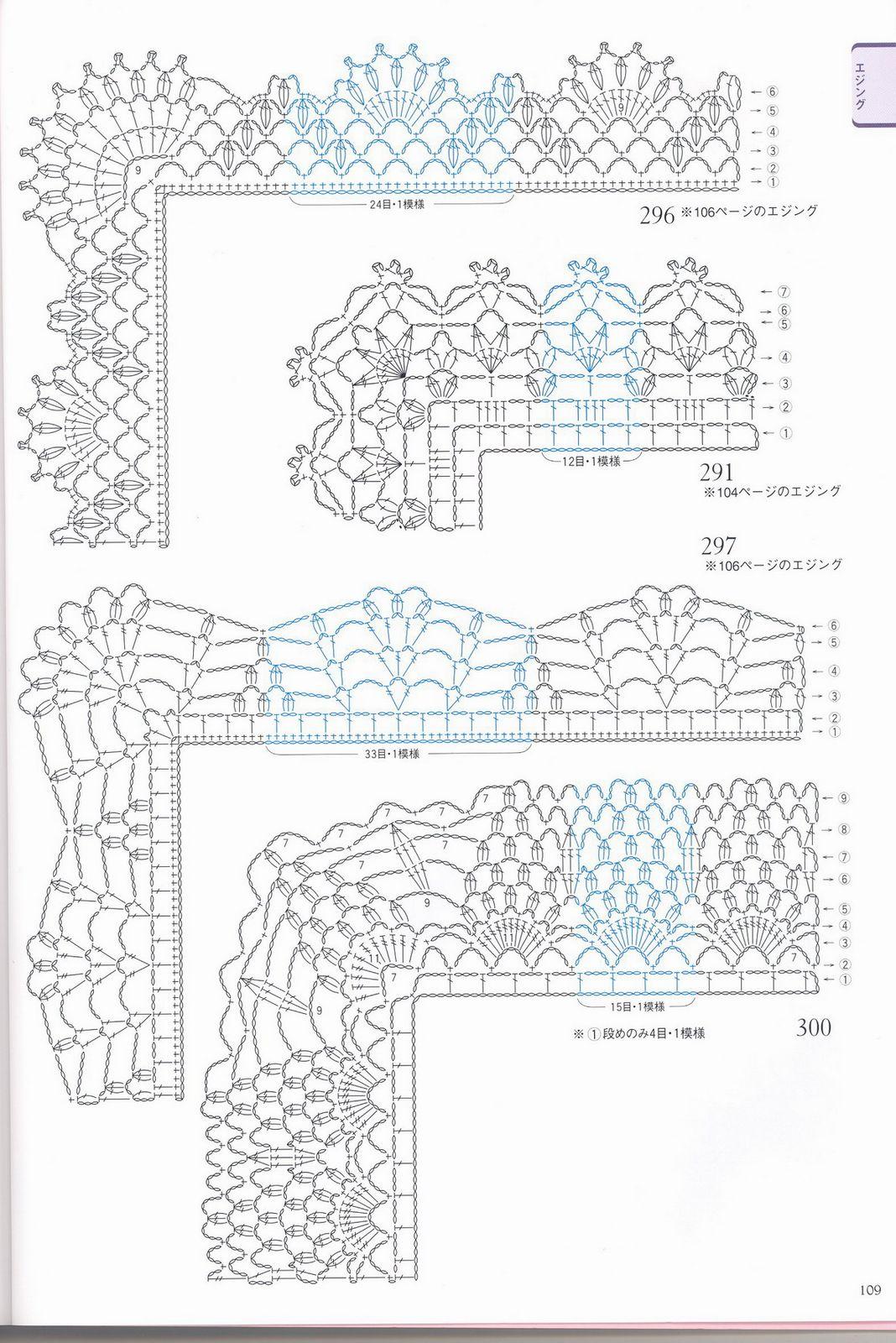 Обвязка для шали крючком схемы и описание