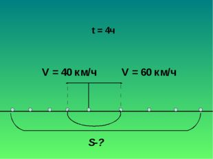 V = 40 км/ч V = 60 км/ч t = 4ч S-?