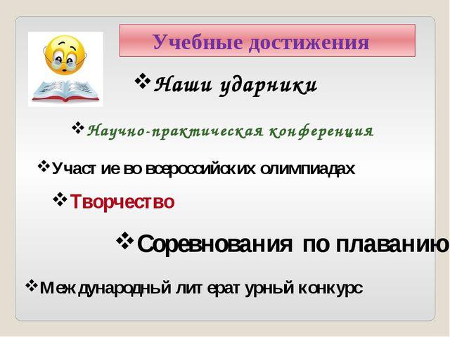 Учебные достижения Участие во всероссийских олимпиадах Соревнования по плава...