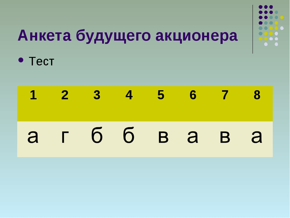 Анкета будущего акционера Тест 12345678