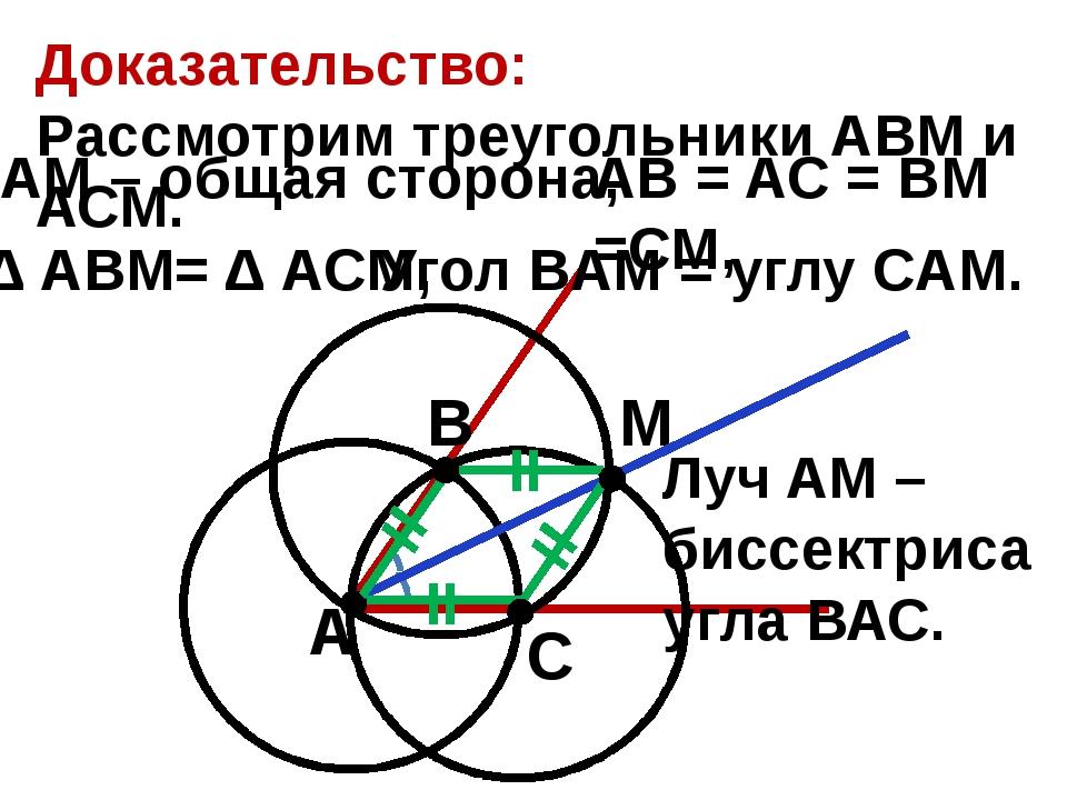 Доказательство: Рассмотрим треугольники АВМ и АСМ. А В С М Луч AM – биссектр...